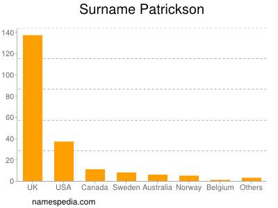Surname Patrickson