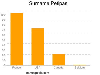 Surname Petipas
