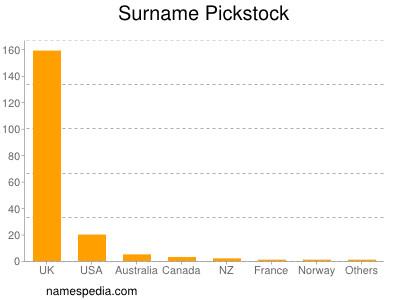Surname Pickstock