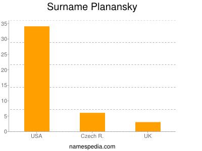 Surname Planansky