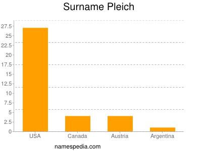 Surname Pleich