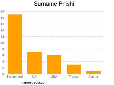 Familiennamen Pnishi