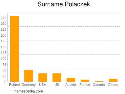 Surname Polaczek