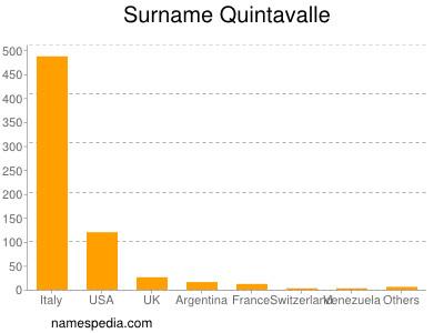 http://www.namespedia.com/image/Quintavalle_surname.jpg