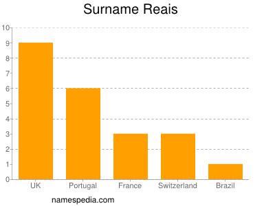 Surname Reais