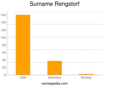 Surname Rengstorf