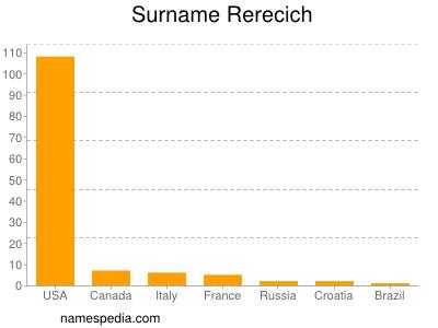 Familiennamen Rerecich