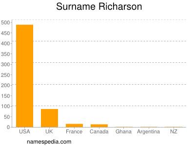 Surname Richarson
