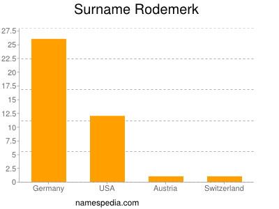 Surname Rodemerk