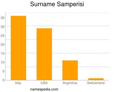 Surname Samperisi