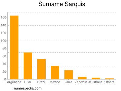 Surname Sarquis