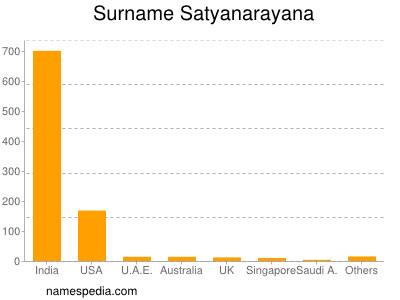 Surname Satyanarayana