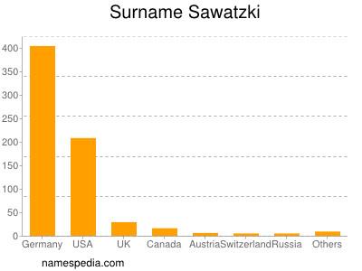 Surname Sawatzki