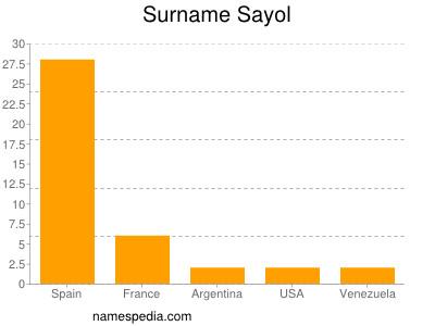 Surname Sayol