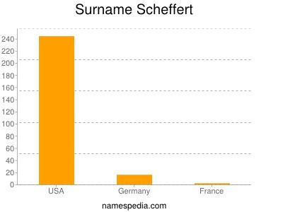 Familiennamen Scheffert