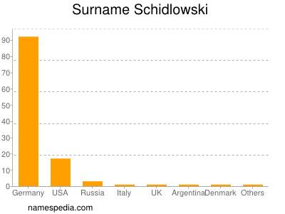 Surname Schidlowski