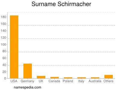 Surname Schirmacher