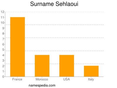 Surname Sehlaoui