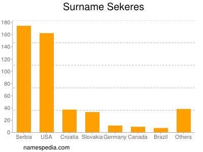 Surname Sekeres
