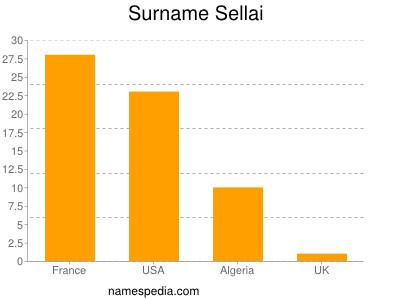 Surname Sellai