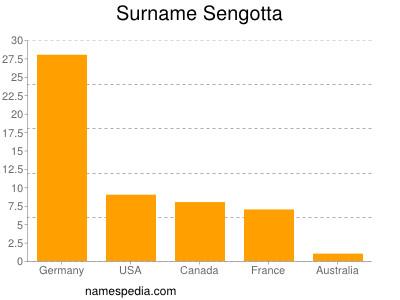 Surname Sengotta
