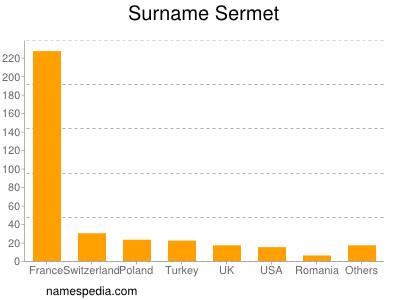 Surname Sermet