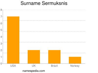 Surname Sermuksnis