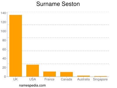Surname Seston