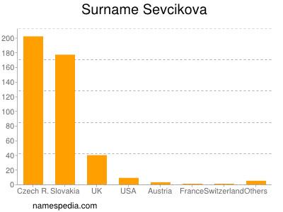 Surname Sevcikova