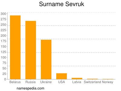Familiennamen Sevruk