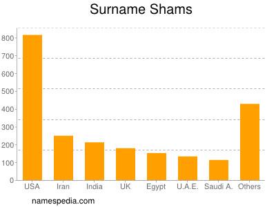 Surname Shams