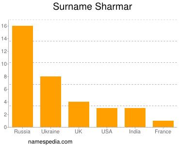 Surname Sharmar