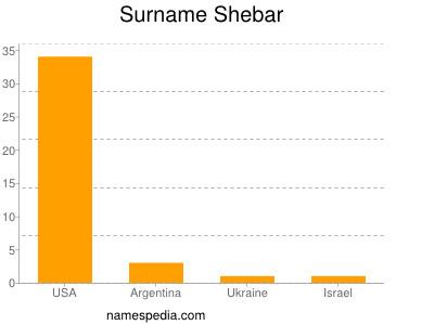 Surname Shebar