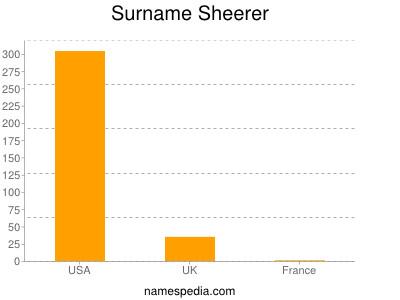 Surname Sheerer