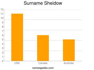 Surname Sheidow