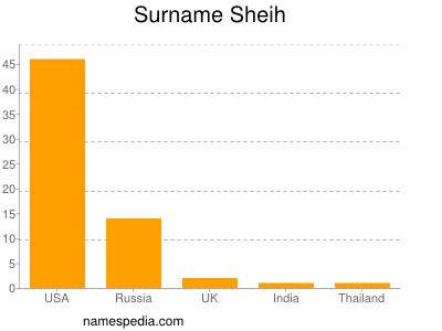Familiennamen Sheih
