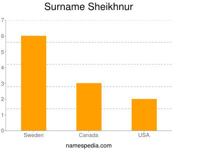 Surname Sheikhnur