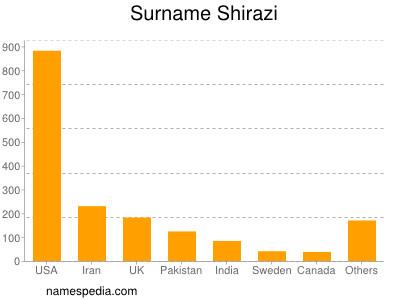 Surname Shirazi