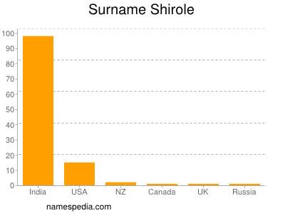 Surname Shirole