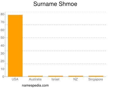 Surname Shmoe