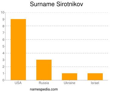 Surname Sirotnikov