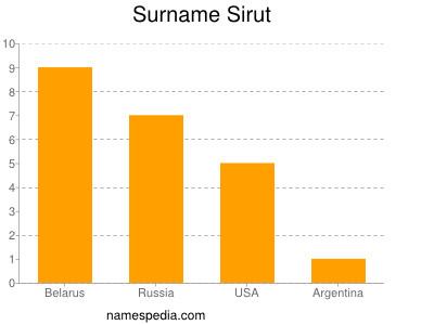 Surname Sirut