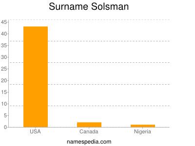 Surname Solsman