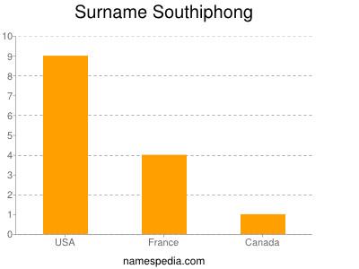 Surname Southiphong
