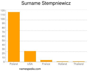 Surname Stempniewicz