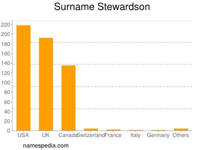Surname Stewardson