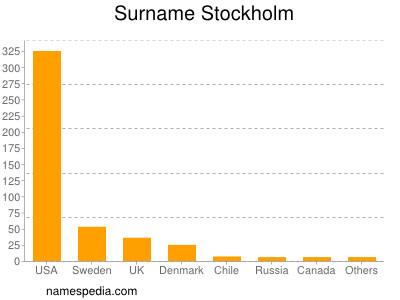 Surname Stockholm