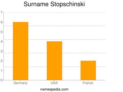 Surname Stopschinski