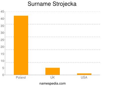 Familiennamen Strojecka