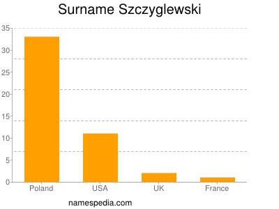 Surname Szczyglewski